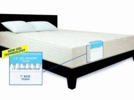 Serta 10-Inch Gel Memory Foam Mattress