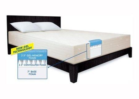 Serta 12-Inch Gel Memory Foam Mattress Review