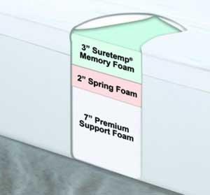 Sleep Innovations 12 Inch Allure Memory Foam Mattress
