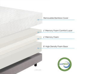 LUCID 12 Inch Memory Foam Mattress Review